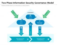 Two Phase Information Security Governance Model