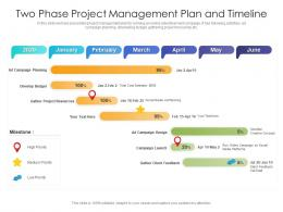 Two Phase Project Management Plan And Timeline