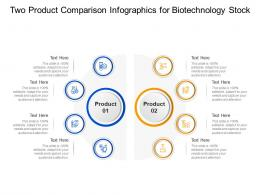 Two Product Comparison For Biotechnology Stock Infographic Template