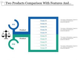 Two Products Comparison With Features And Balance