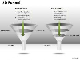 Two Same Design Funnel Diagram