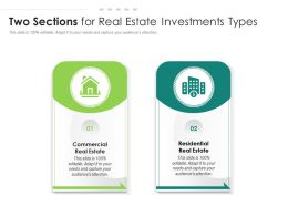 Two Sections For Real Estate Investments Types