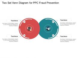 Two Set Venn Diagram For PPC Fraud Prevention Infographic Template