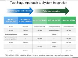 Two Stage Approach To System Integration