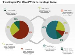 Two Staged Pie Chart With Percentage Value Flat Powerpoint Design