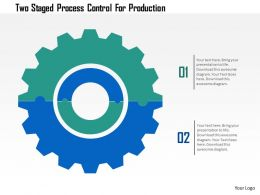 Two Staged Process Control For Production Flat Powerpoint Design