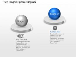 two_staged_sphere_diagram_powerpoint_template_slide_Slide02