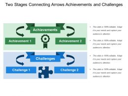 Two Stages Connecting Arrows Achievements And Challenges