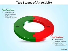 Two Stages of An Activity