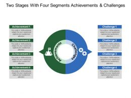 Two Stages With Four Segments Achievements And Challenges