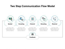 Two Step Communication Flow Model