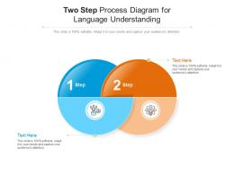 Two Step Process Diagram For Language Understanding Infographic Template