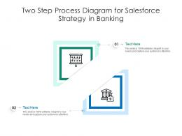 Two Step Process Diagram For Salesforce Strategy In Banking Infographic Template