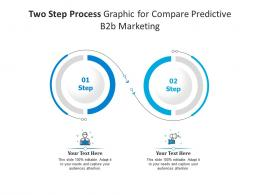 Two Step Process Graphic For Compare Predictive B2b Marketing Infographic Template