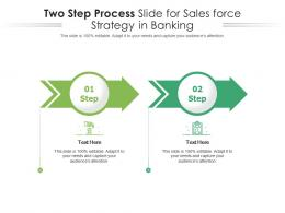 Two Step Process Slide For Sales Force Strategy In Banking Infographic Template