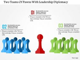 Two Teams Of Pawns With Leadership Diplomacy Flat Powerpoint Design