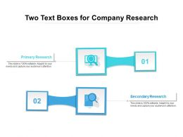 Two Text Boxes For Company Research