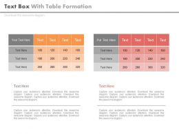 Two Text Boxes For Table Formation Powerpoint Slides