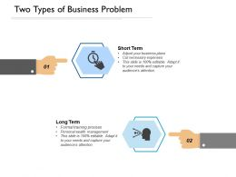 Two Types Of Business Problem
