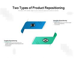 Two Types Of Product Repositioning