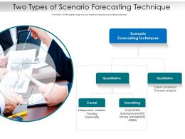 Two Types Of Scenario Forecasting Technique