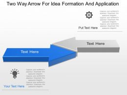 Two Way Arrow For Idea Formation And Application Powerpoint Template Slide