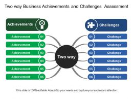 Two Way Business Achievements And Challenges Assessment