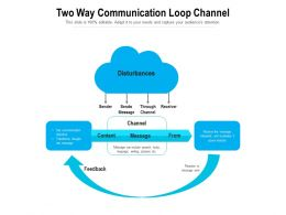 Two Way Communication Loop Channel