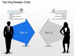Two Way Decision Chart Powerpoint Template Slide