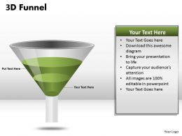 Two Way Process Flow Funnel Diagram