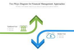 Two Ways Diagram For Financial Management Approaches