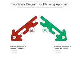 Two Ways Diagram For Planning Approach