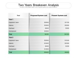 Two Years Breakeven Analysis