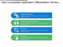 Type Complexities Application Differentiation Service Level Local Market Requirement
