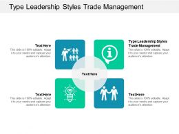 Type Leadership Styles Trade Management Ppt Powerpoint Presentation Summary Format Cpb