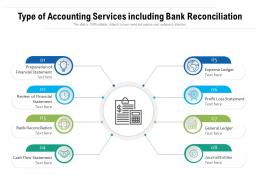 Type Of Accounting Services Including Bank Reconciliation