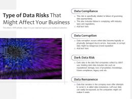 Type Of Data Risks That Might Affect Your Business
