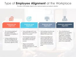 Type Of Employee Alignment At The Workplace