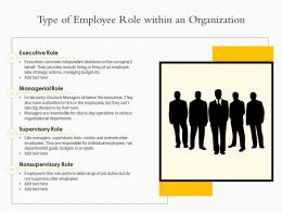 Type Of Employee Role Within An Organization