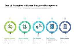 Type Of Promotion In Human Resource Management
