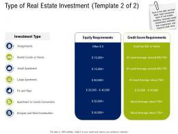Type Of Real Estate Investment Average Commercial Real Estate Property Management Ppt Slide
