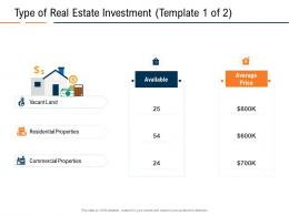 Type Of Real Estate Investment Properties Real Estate Industry In Us Ppt Portfolio Templates