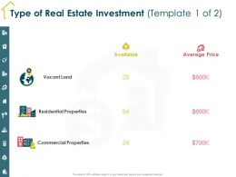 Type Of Real Estate Investment Template 1 Of 2 Land Ppt Powerpoint Presentation File Background