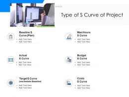 Type Of S Curve Of Project