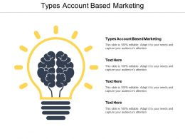 Types Account Based Marketing Ppt Powerpoint Presentation Inspiration Designs Cpb