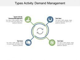 Types Activity Demand Management Ppt Powerpoint Presentation Professional Skills Cpb