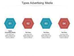 Types Advertising Media Ppt Powerpoint Presentation Layouts Master Slide Cpb