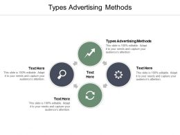 Types Advertising Methods Ppt Powerpoint Presentation Summary Design Templates Cpb