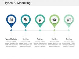 Types AI Marketing Ppt Powerpoint Presentation Deck Cpb
