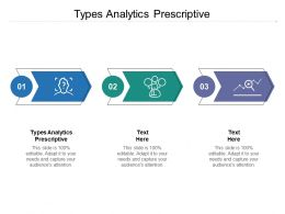 Types Analytics Prescriptive Ppt Powerpoint Presentation Infographic Template Slide Cpb